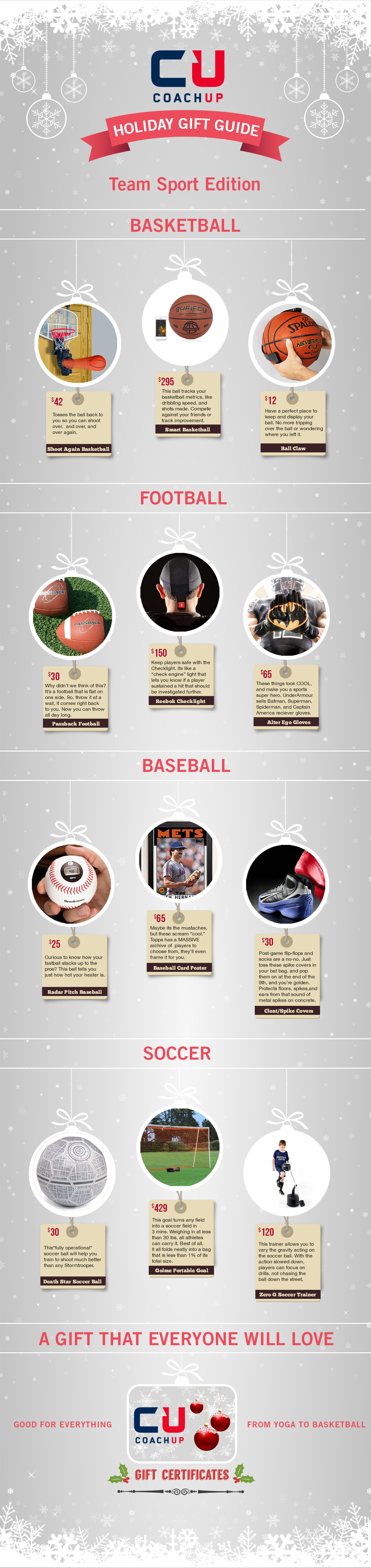 holiday_infographic_team_sports 2