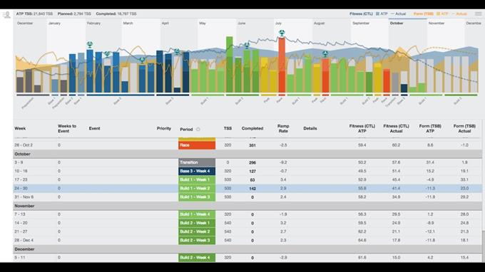 TrainingPeaks planning ATP pic.jpg